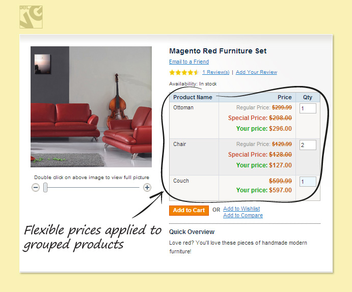 Flexible prices applied to grouped products