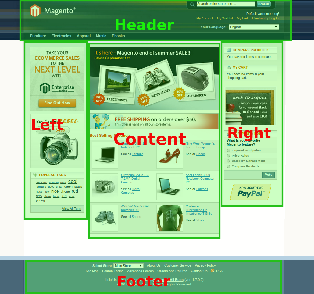 Magento Layout XML directives | BelVG Blog