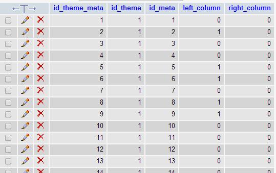 3prestashop-1-6-theme-hints-columns-management