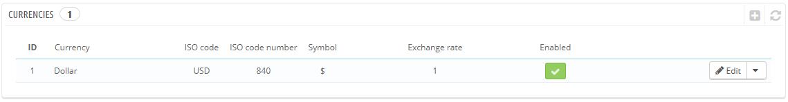How to Setup Currencies in PrestaShop 1.6