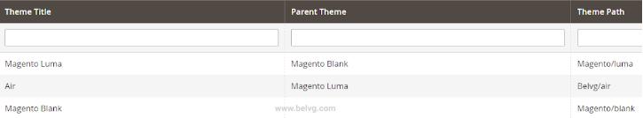 magento 2 theme registration