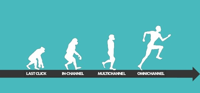 Omni-channel and Multi-channel Selling. What is the difference?