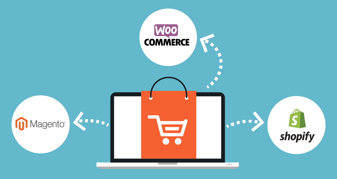 How to choose the best ecommerce solution