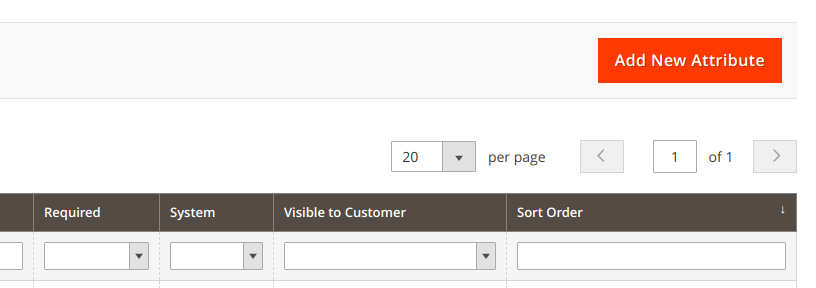 Add new attribute button Magento 2