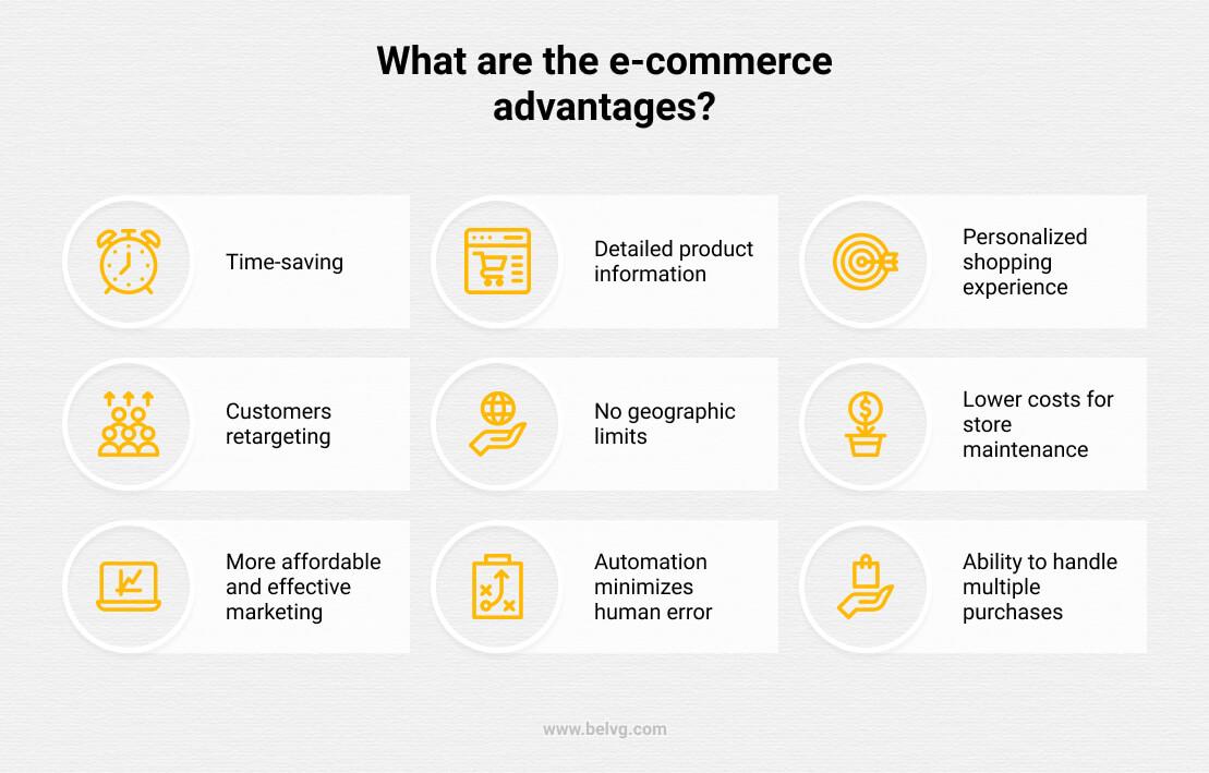 ecommerce advantages list