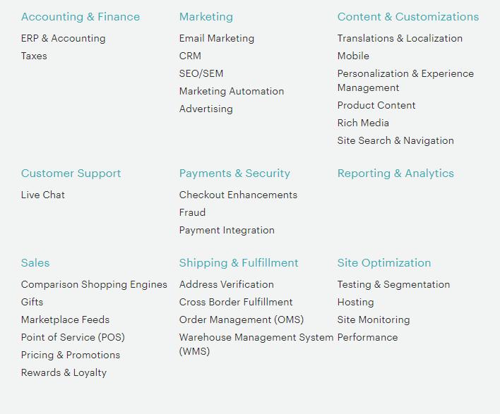 magento categories