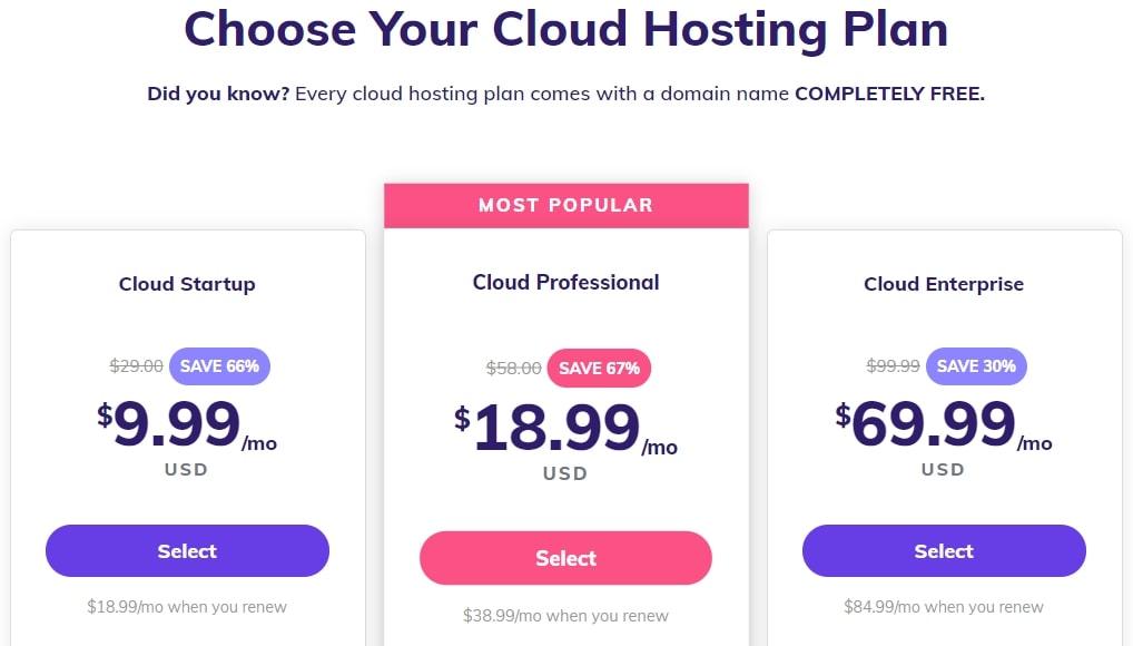 Hostinger Magento pricing plans