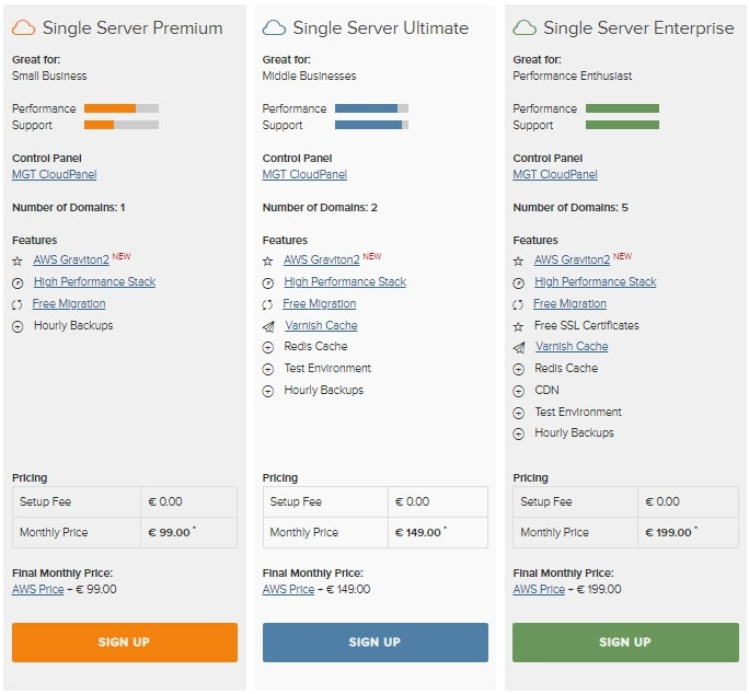 MGT-commerce hosting pricing