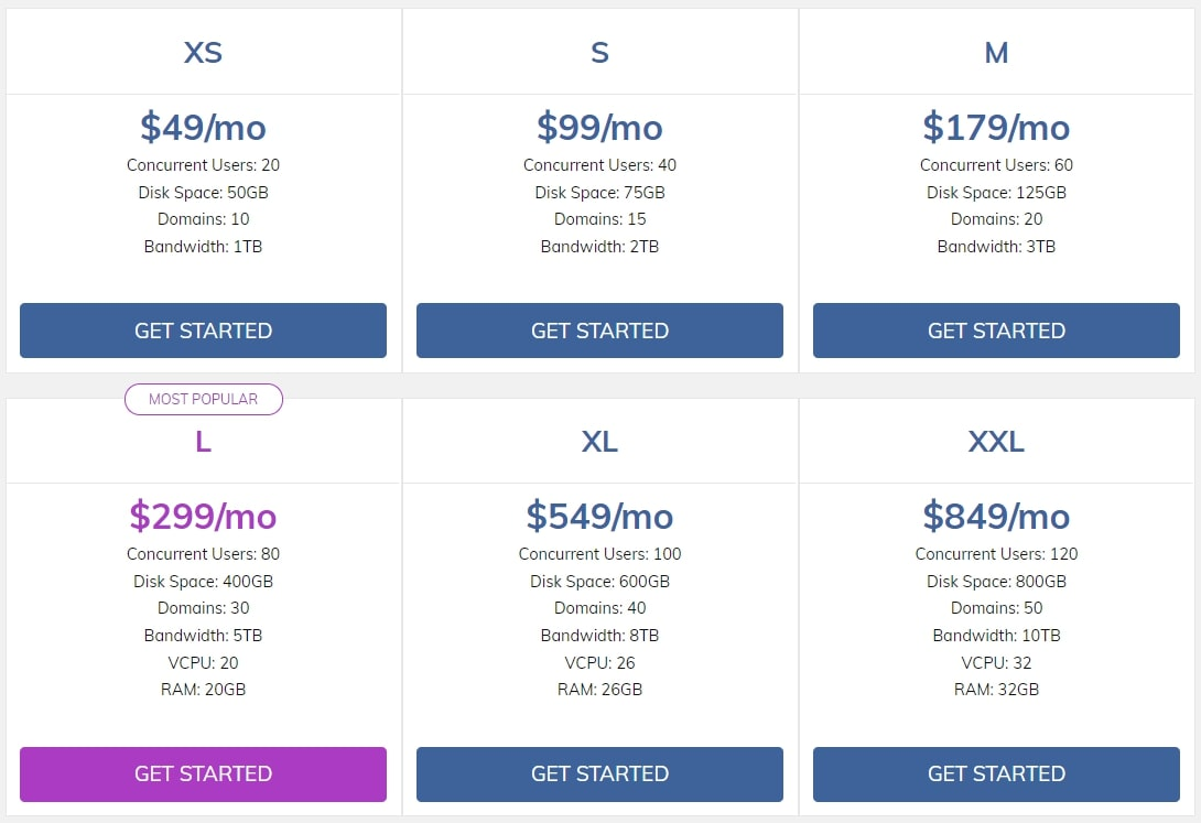 Nexcess Magento hosting plans