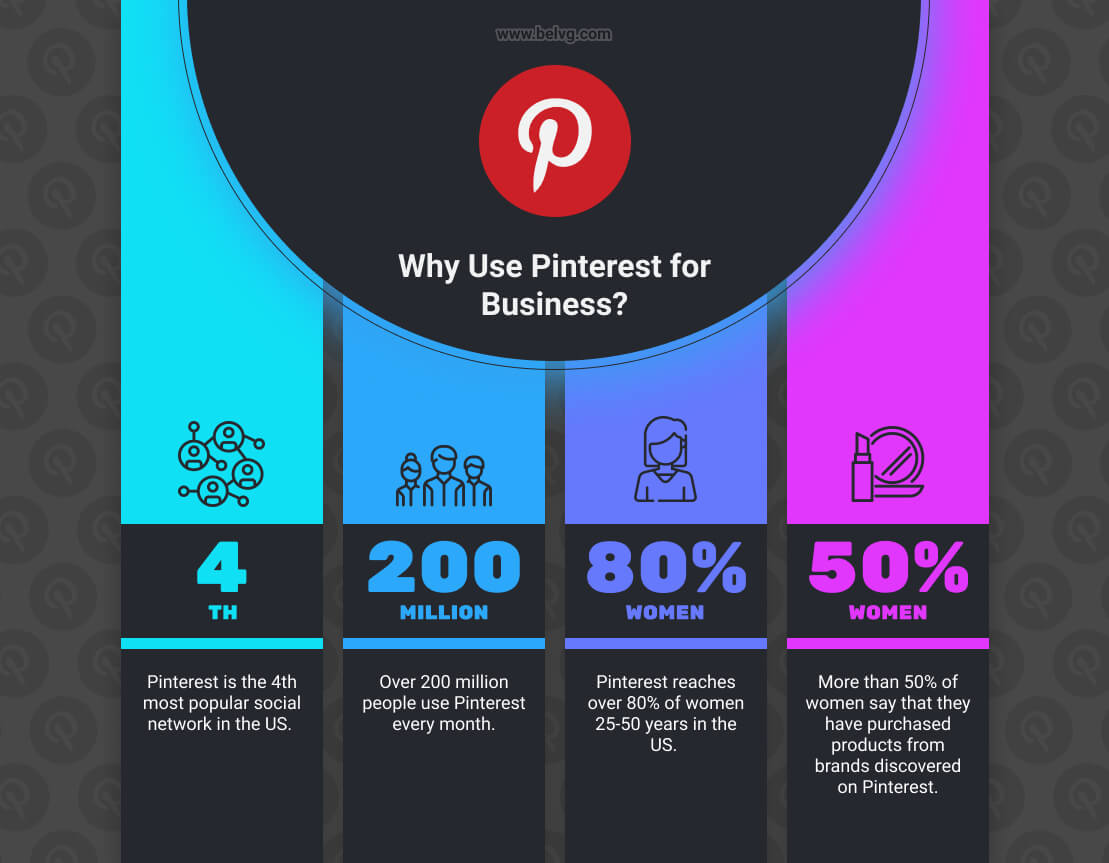 Why Use Pinterest for Business