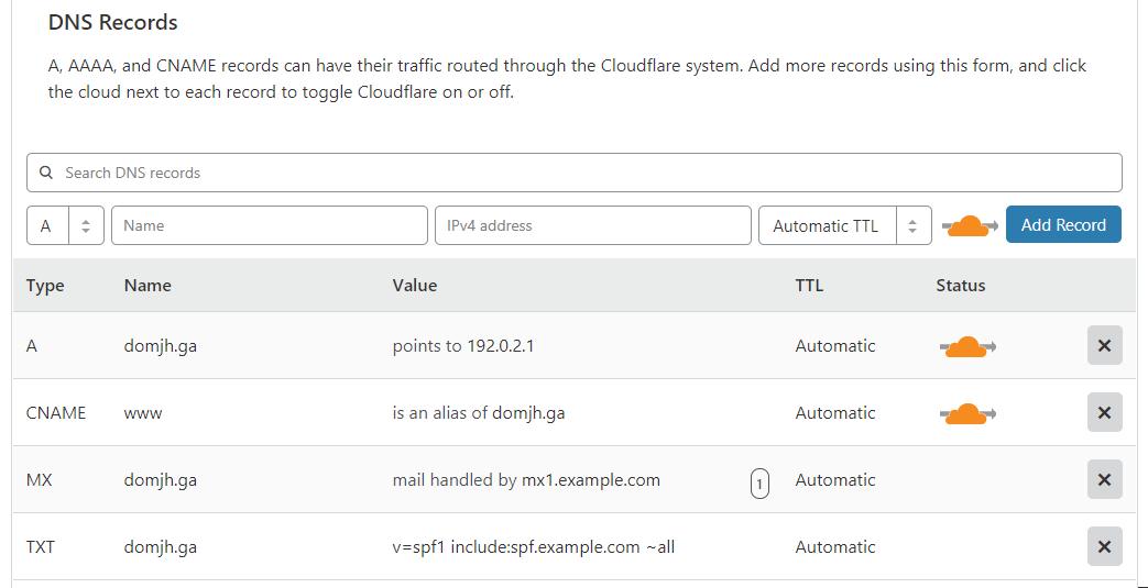 После этого откроется страница с настройками DNS для текущего домена