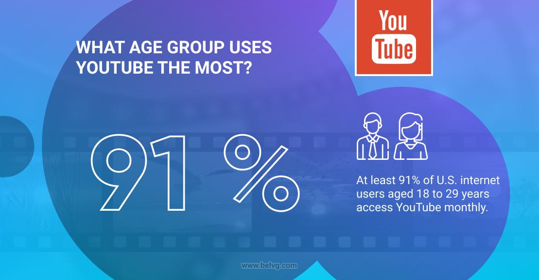 money-on-youtube-statistics