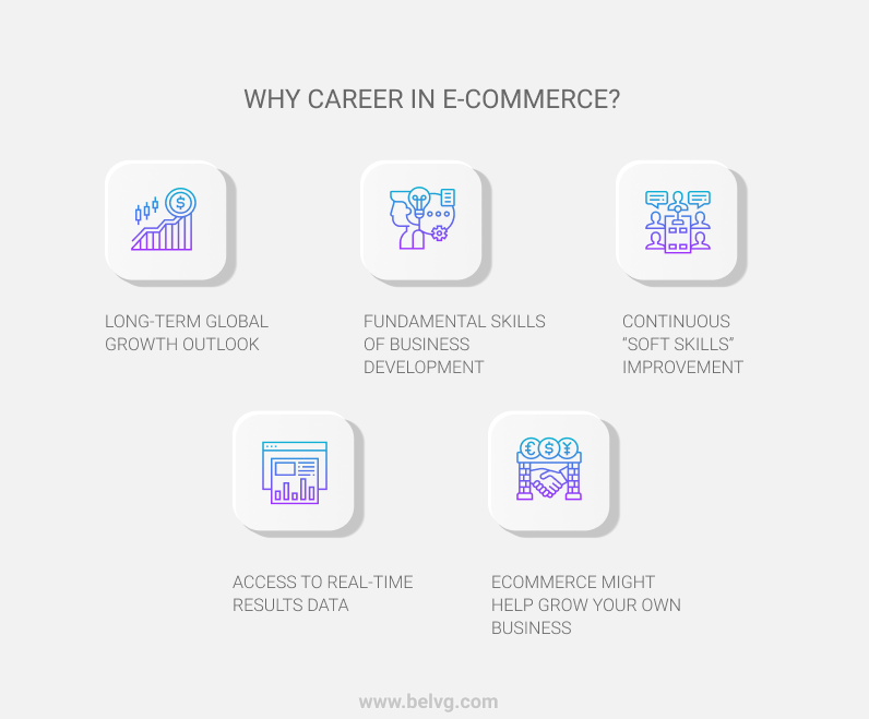 best ecommerce jobs
