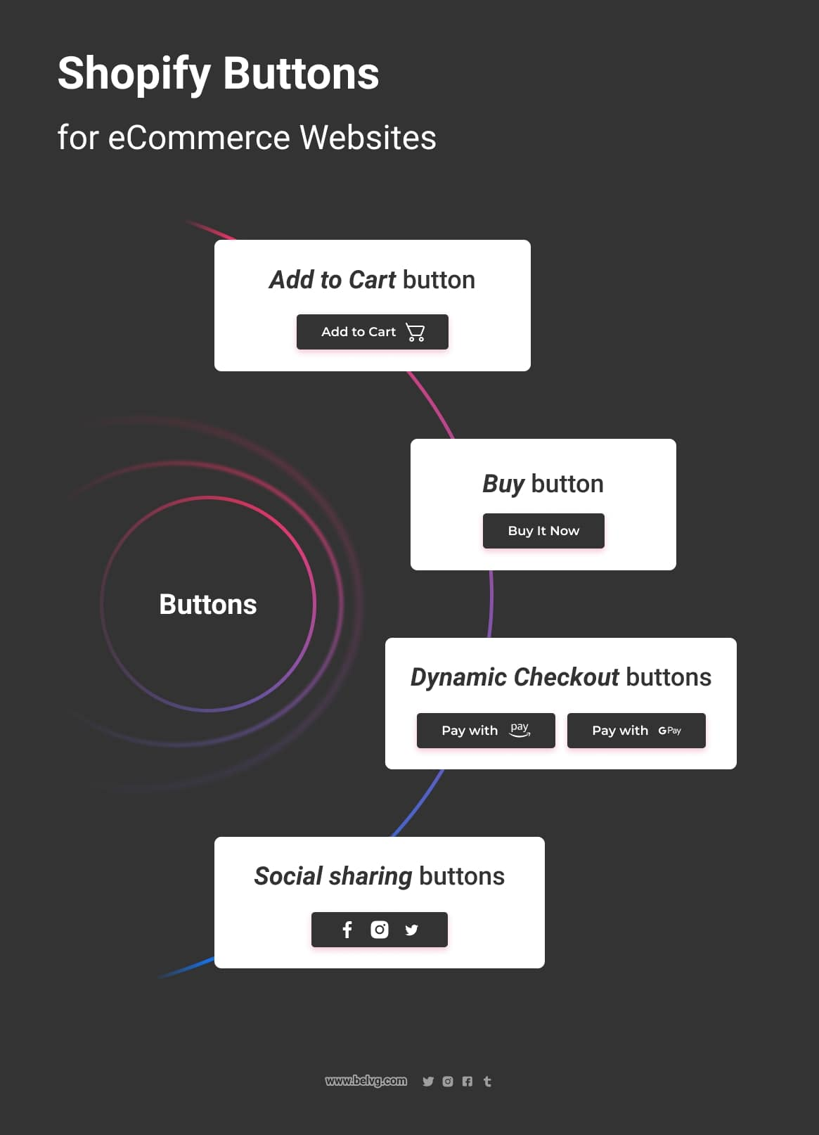 shopify-buttons-selection