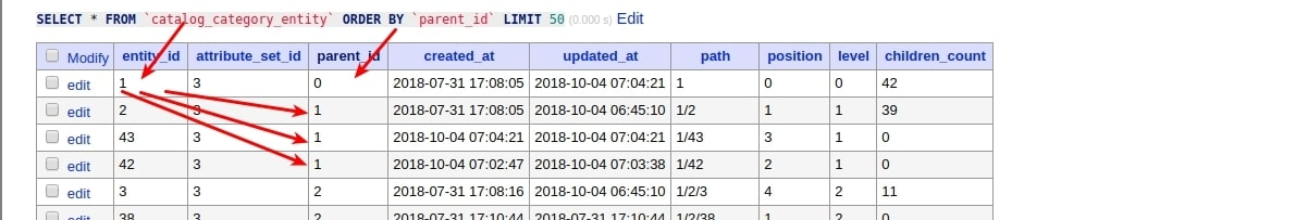 Magento 2 Certified Professional Developer Guide Screenshot 68